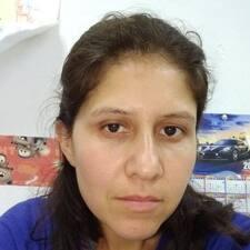Maria Lidia - Profil Użytkownika