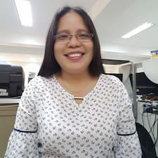 Profil korisnika Norita