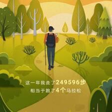 耕 felhasználói profilja
