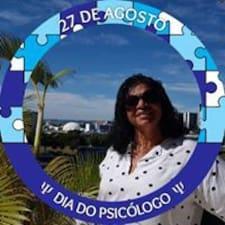 Profil utilisateur de Maria De Fátima