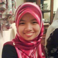 Nurfatehah Wahyuny - Uživatelský profil