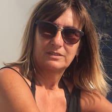 Cristina - Uživatelský profil