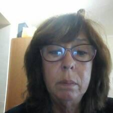 Profil utilisateur de Loukia