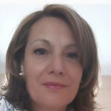 Profil utilisateur de Trudis