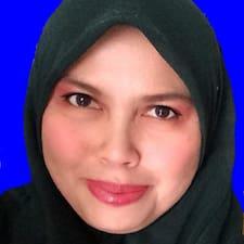 Haliawaity - Profil Użytkownika