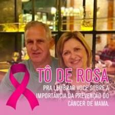 Maria Do Rosario User Profile
