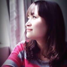 Thanh Hang felhasználói profilja