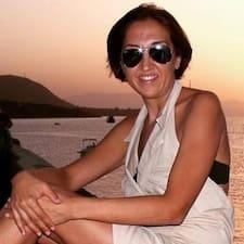 Profil utilisateur de Maria Assunta