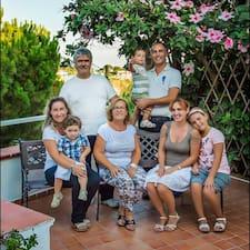 Famiglia Castiglione