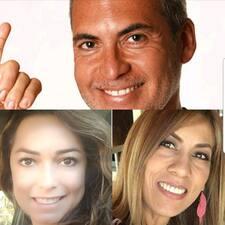 Juliano, Zaidy & Toya felhasználói profilja