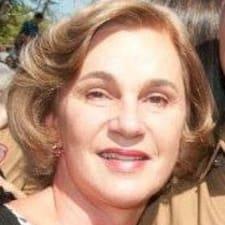 Branca Kullanıcı Profili