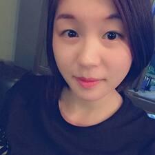 Профиль пользователя Wonmi