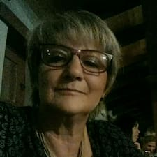 Felisa User Profile