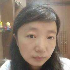 Profil utilisateur de Meizi