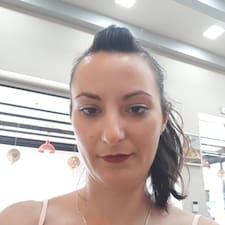 Aμαριλντα felhasználói profilja