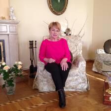Лариса Ивановна User Profile