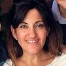 Профиль пользователя Mª Carmen