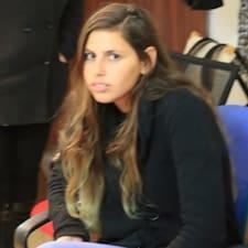 Ayelet felhasználói profilja