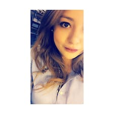 Profil korisnika Marielos