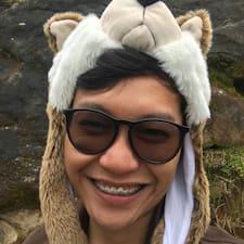 Triyanto - Profil Użytkownika