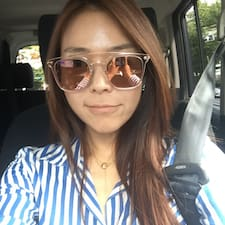 Jongho felhasználói profilja
