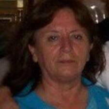 Blanca Del Carmen的用戶個人資料