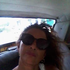 Profil utilisateur de Maria Isabel