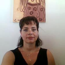 Niki Profile ng User