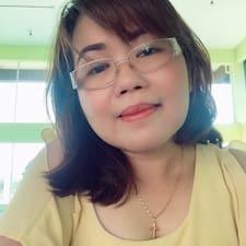 Doren Vianah - Profil Użytkownika