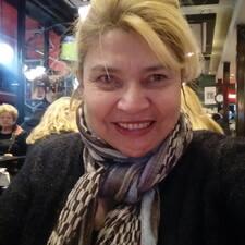 Maria Auxiliadora User Profile