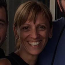 Profil korisnika Silviabeko@Yahoo.Com