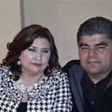 Profil korisnika Maria Del Rosario