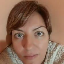 Ana Belenさんのプロフィール