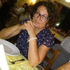 Santina User Profile