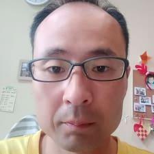 Profil korisnika Hyuman