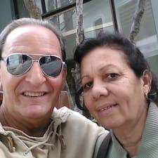 José Y Adis User Profile
