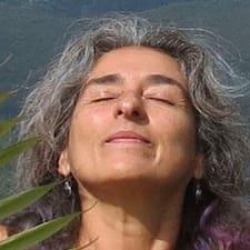 Margarita Rosa User Profile