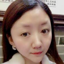 Profil korisnika 盼