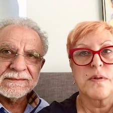 Perfil do utilizador de Panos & Eleonora