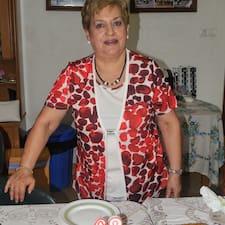 Henkilön Maria Antonia käyttäjäprofiili