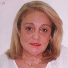 Maria Del Pilar Kullanıcı Profili