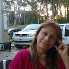 Profil utilisateur de Gladys