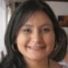 Perfil do utilizador de Prof. Sandra