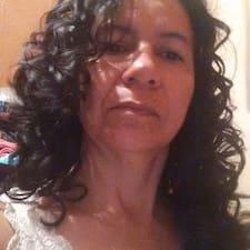 Nelly Amparo Brugerprofil