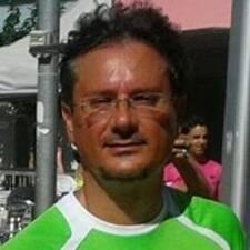Toni - Uživatelský profil