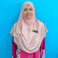 Sitiさんのプロフィール