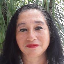 Ma. Del Rosario님의 사용자 프로필