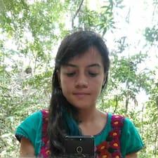 Ameyalli - Uživatelský profil