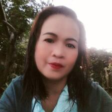Profil korisnika Eliglory