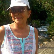 Profilo utente di Maria Piedad